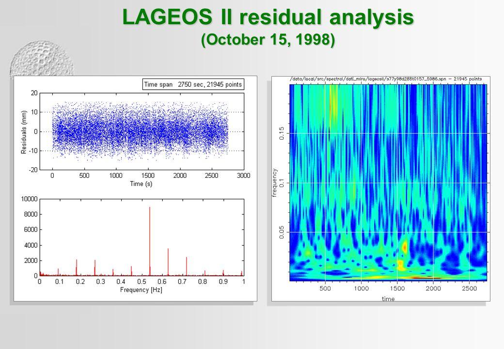 LAGEOS II residual analysis (October 15, 1998)