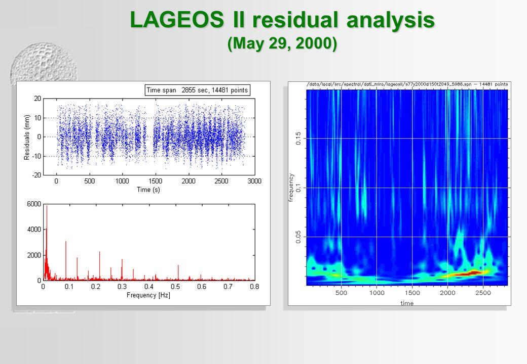 LAGEOS II residual analysis (May 29, 2000)