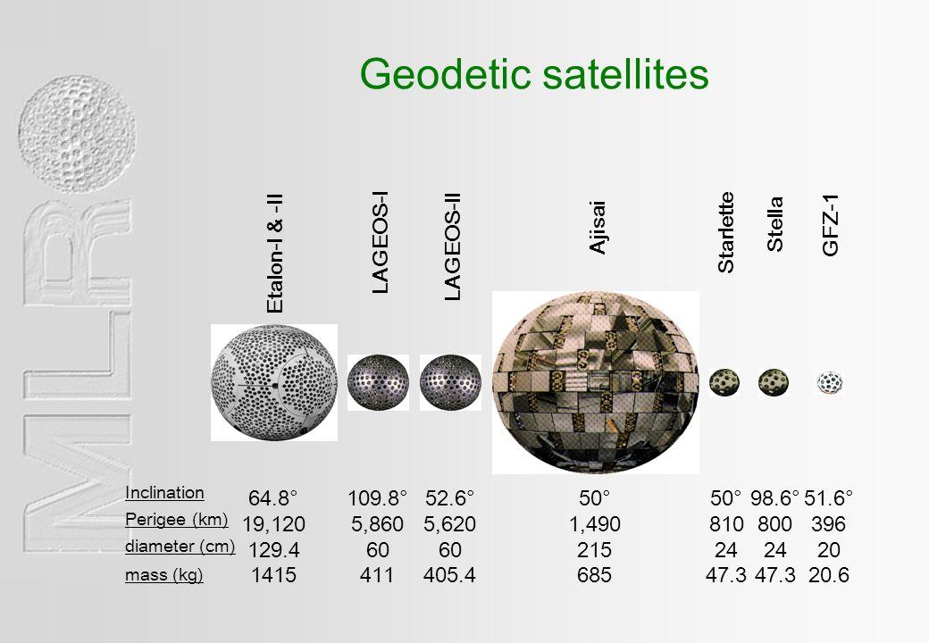 Starlette Stella LAGEOS-I LAGEOS-II Etalon-I & -II GFZ-1 Ajisai Inclination Perigee (km) diameter (cm) mass (kg) 98.6° 800 24 47.3 50° 810 24 47.3 52.6° 5,620 60 405.4 109.8° 5,860 60 411 50° 1,490 215 685 51.6° 396 20 20.6 64.8° 19,120 129.4 1415 Geodetic satellites