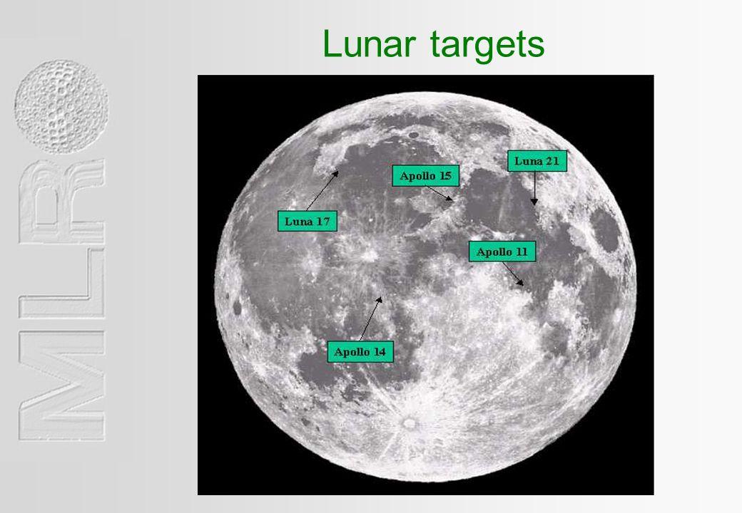 Lunar targets