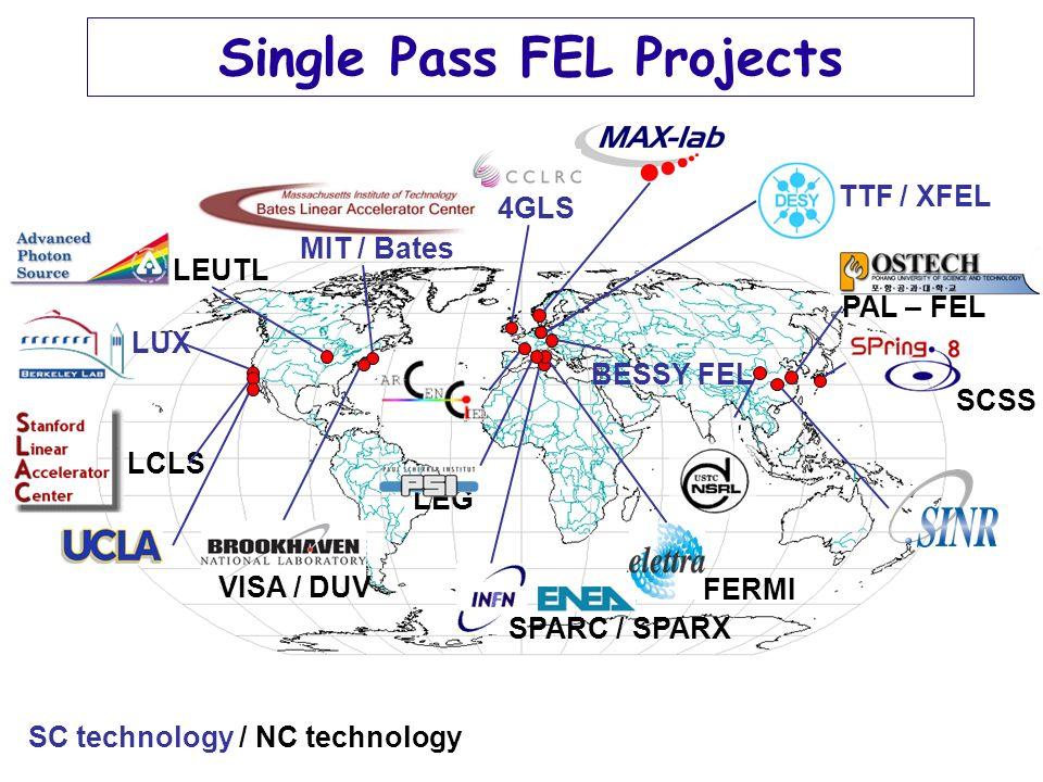 Single Pass FEL Projects PAL – FEL SCSS XFEL 4GLS MIT / Bates LEUTL LUX LCLS VISA / DUV SPARC / SPARX FERMI SC technology / NC technology BESSY FEL LE