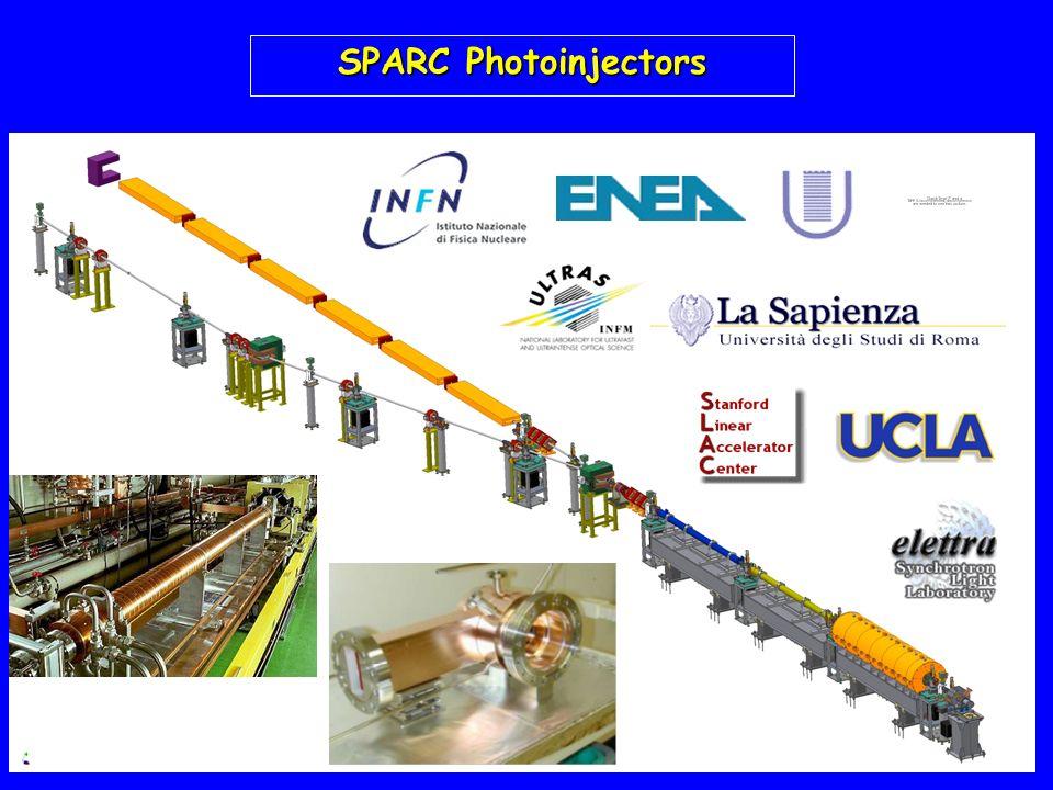 SPARC Photoinjectors