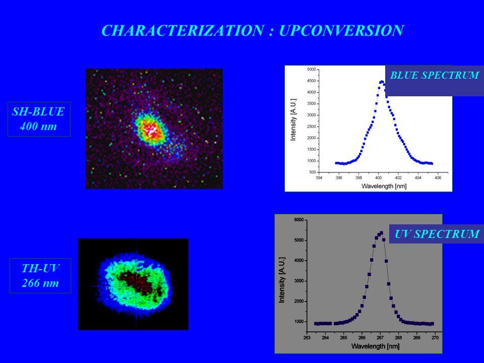 CHARACTERIZATION : UPCONVERSION TH-UV 266 nm BLUE SPECTRUM UV SPECTRUM SH-BLUE 400 nm