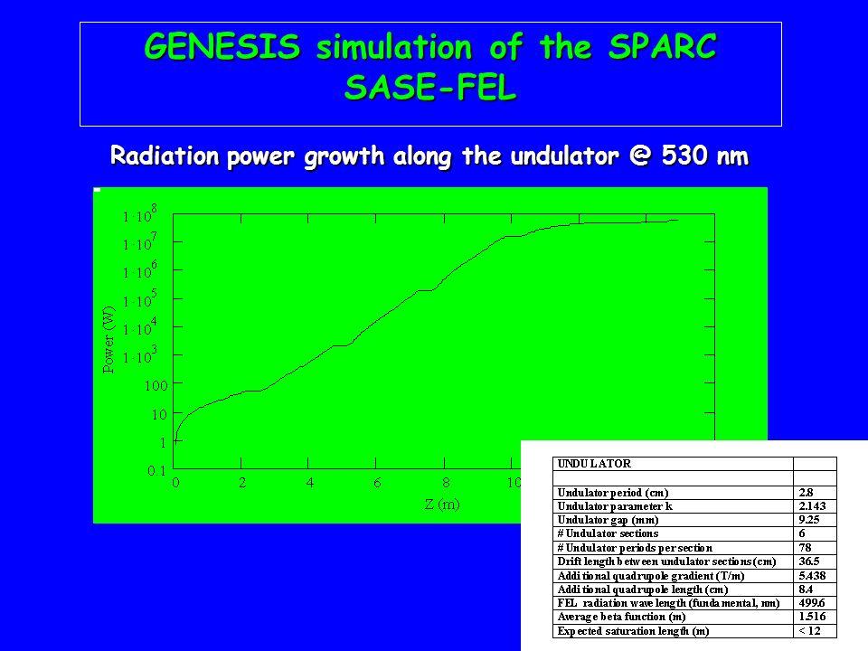 Radiation power growth along the undulator @ 530 nm GENESIS simulation of the SPARC SASE-FEL