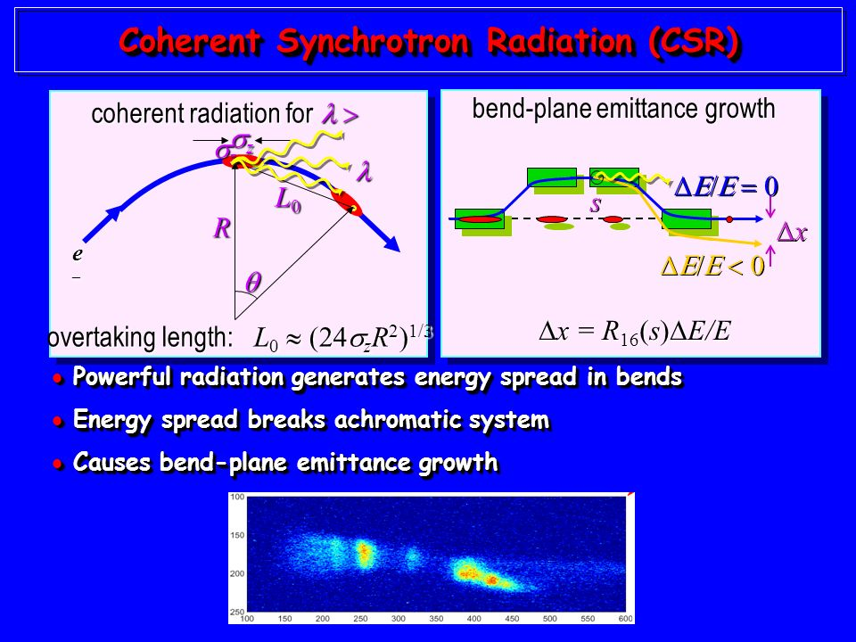 Coherent Synchrotron Radiation (CSR) Powerful radiation generates energy spread in bends Powerful radiation generates energy spread in bends Causes be