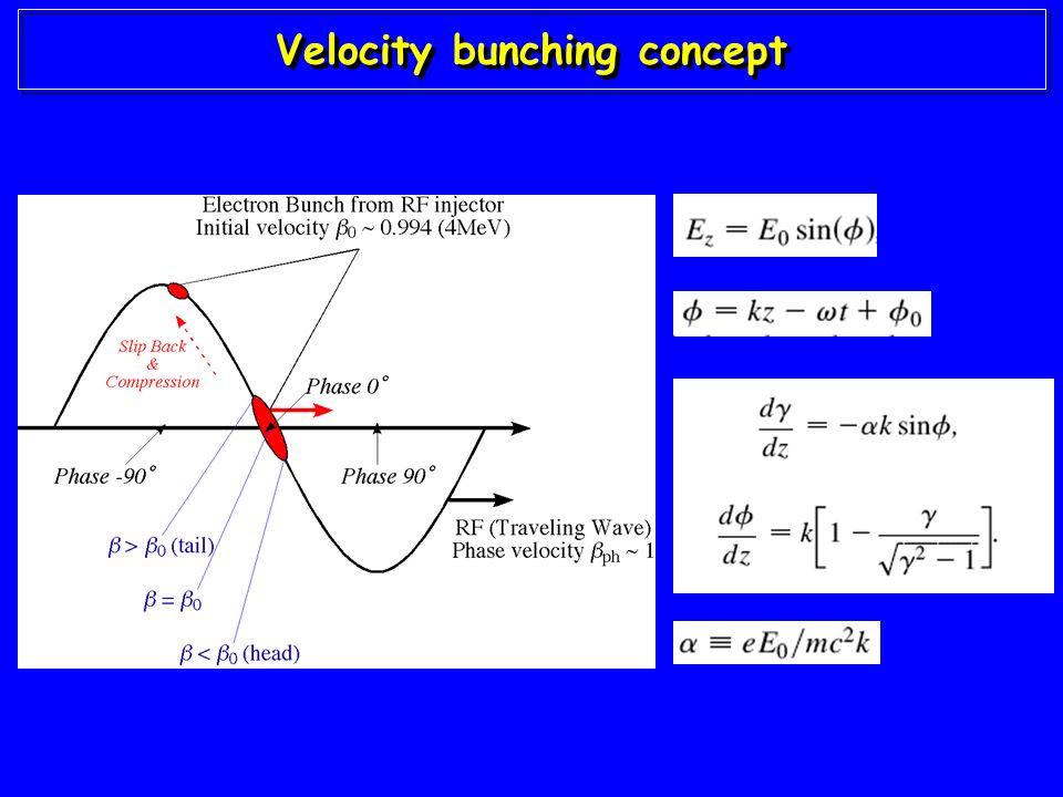 Velocity bunching concept