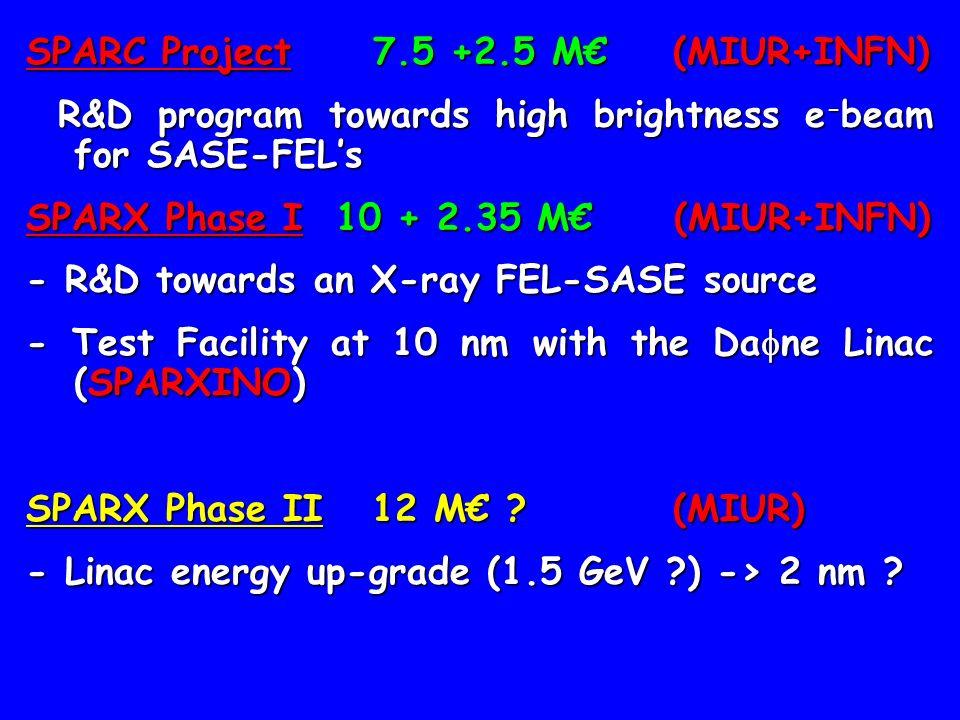 SPARC Project 7.5 +2.5 M (MIUR+INFN) R&D program towards high brightness e - beam for SASE-FELs R&D program towards high brightness e - beam for SASE-FELs SPARX Phase I 10 + 2.35 M (MIUR+INFN) - R&D towards an X-ray FEL-SASE source - Test Facility at 10 nm with the Da ne Linac (SPARXINO) SPARX Phase II 12 M .