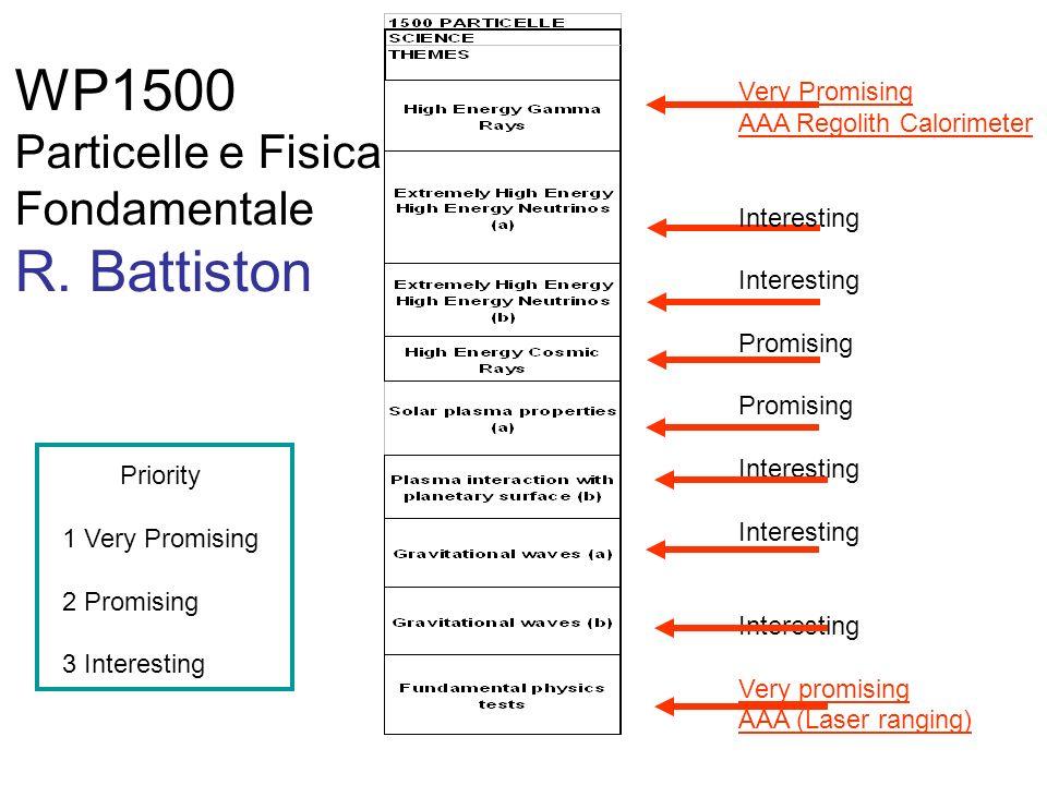 WP1500 Particelle e Fisica Fondamentale R.