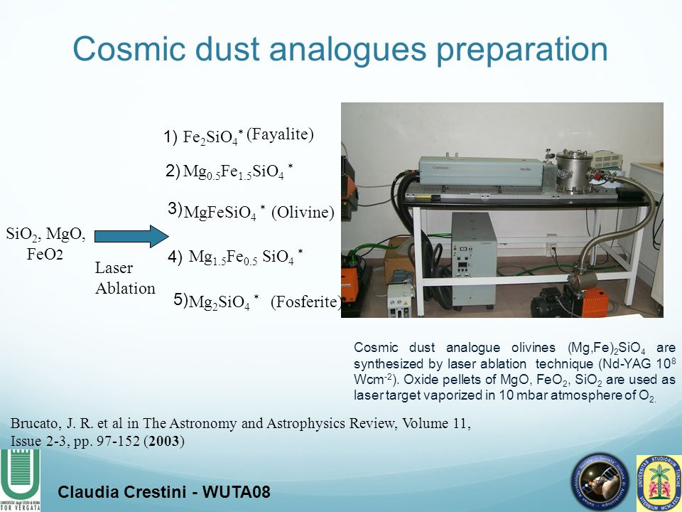 Cosmic dust analogue olivines (Mg,Fe) 2 SiO 4 are synthesized by laser ablation technique (Nd-YAG 10 8 Wcm -2 ). Oxide pellets of MgO, FeO 2, SiO 2 ar