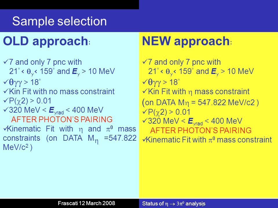 Status of analysis Frascati 12 March 2008 Sample selection OLD approach : 7 and only 7 pnc with 21 ° 10 MeV > 18 ° Kin Fit with no mass constraint P( 2) > MeV < E rad < 400 MeV AFTER PHOTONS PAIRING Kinematic Fit with and mass constraints (on DATA M = MeV/c 2 ) NEW approach : 7 and only 7 pnc with 21 ° 10 MeV > 18 ° Kin Fit with mass constraint ( on DATA M = MeV/c2 ) P( 2) > MeV < E rad < 400 MeV AFTER PHOTONS PAIRING Kinematic Fit with mass constraint