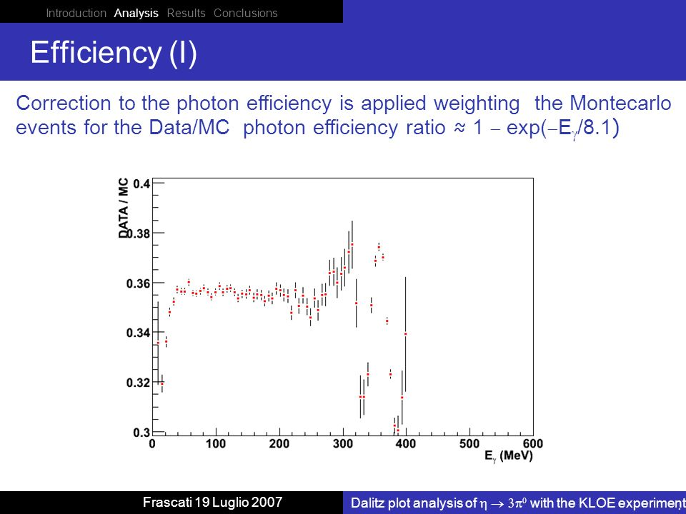 Introduction Analysis Results Conclusions Dalitz plot analysis of with the KLOE experiment Frascati 19 Luglio 2007 Efficiency (I) Correction to the photon efficiency is applied weighting the Montecarlo events for the Data/MC photon efficiency ratio 1 exp( E /8.1 )