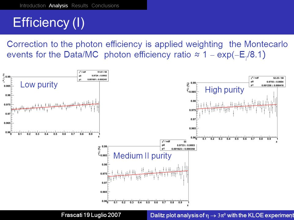 Introduction Analysis Results Conclusions Dalitz plot analysis of with the KLOE experiment Frascati 19 Luglio 2007 Efficiency (I) Correction to the photon efficiency is applied weighting the Montecarlo events for the Data/MC photon efficiency ratio 1 exp( E /8.1 ) Low purity Medium II purity High purity