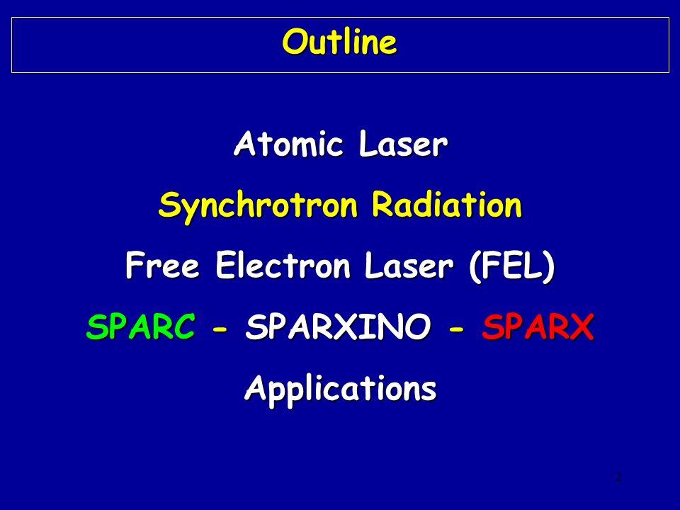 3 Atomic Laser Light Amplification by Stimulated Emission of Radiation Spontaneous Emission Stimulated Emission