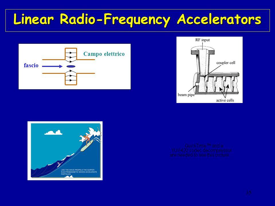 35 fascio Campo elettrico Linear Radio-Frequency Accelerators