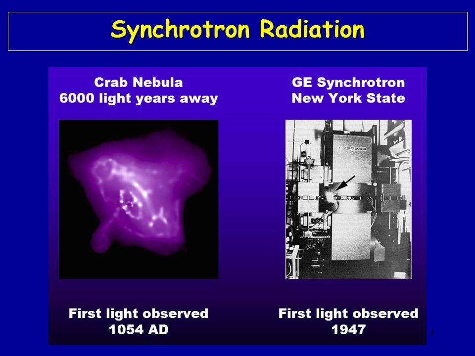39 Radiation power growth along the undulator @ 530 nm GENESIS simulation of the SPARC SASE-FEL