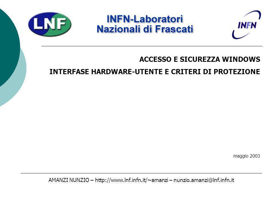 ACCESSO E SICUREZZA WINDOWS INTERFASE HARDWARE-UTENTE E CRITERI DI PROTEZIONE maggio 2003 AMANZI NUNZIO – http://www.lnf.infn.it/~amanzi – nunzio.amanzi@lnf.infn.it