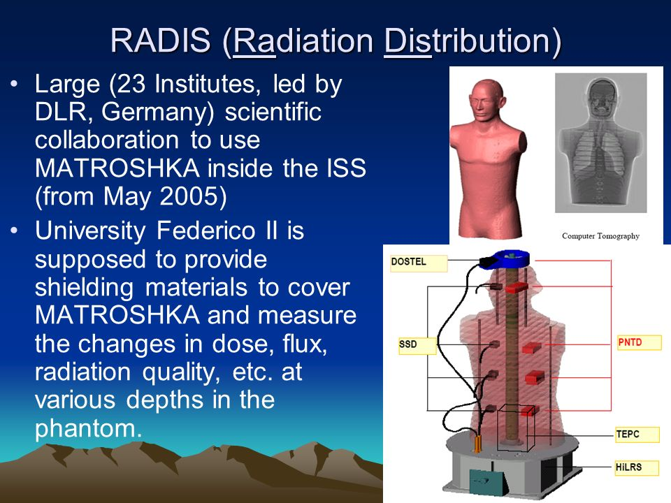 RADIS (Radiation Distribution) Large (23 Institutes, led by DLR, Germany) scientific collaboration to use MATROSHKA inside the ISS (from May 2005) Uni