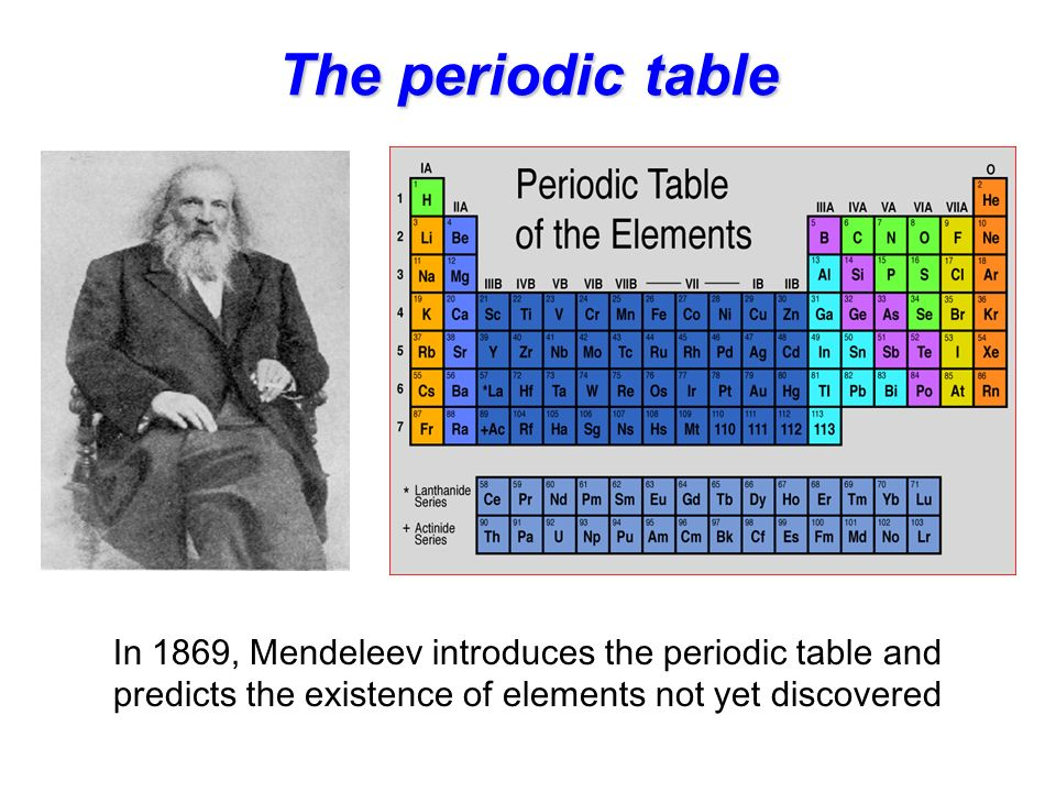 In 1869, Mendeleev introduces the periodic table and predicts the existence of elements not yet discovered The periodic table