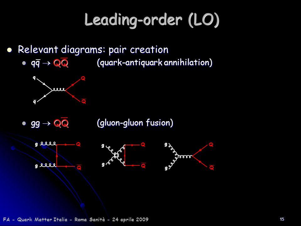 15 Leading-order (LO) Relevant diagrams: pair creation Relevant diagrams: pair creation qq QQ (quark-antiquark annihilation) qq QQ (quark-antiquark an