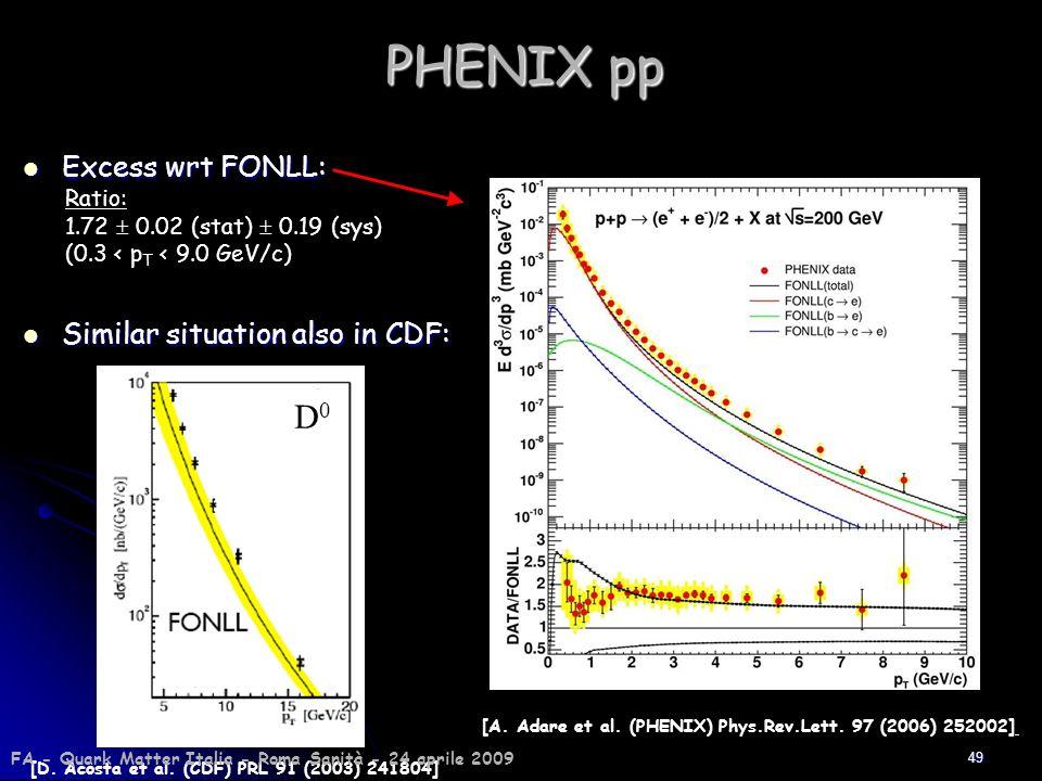49 PHENIX pp Excess wrt FONLL: Excess wrt FONLL: Similar situation also in CDF: Similar situation also in CDF: [A. Adare et al. (PHENIX) Phys.Rev.Lett