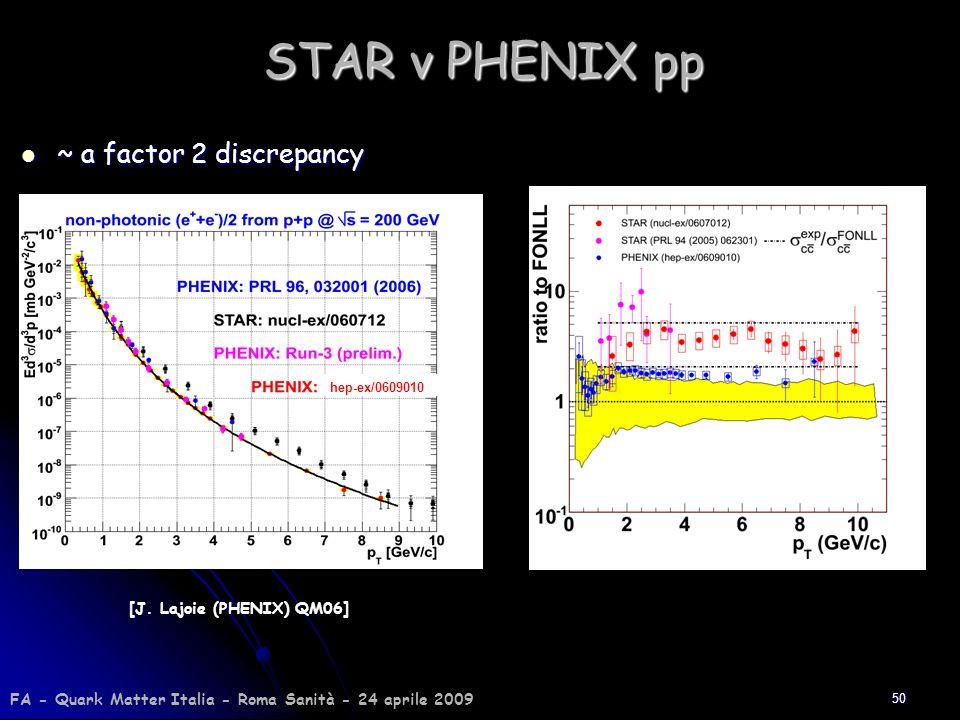 50 STAR v PHENIX pp ~ a factor 2 discrepancy ~ a factor 2 discrepancy hep-ex/0609010 [J. Lajoie (PHENIX) QM06] FA - Quark Matter Italia - Roma Sanità