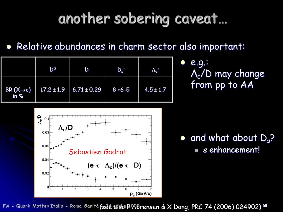 59 another sobering caveat… Relative abundances in charm sector also important: Relative abundances in charm sector also important: c /D (e c )/(e D)