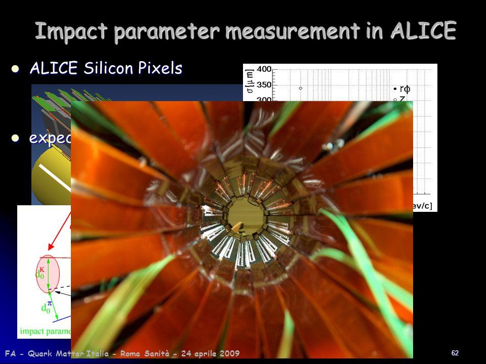 62 PIXEL CELL z: 425 m r : 50 m Two layers: r = 4 cm r = 7 cm 9.8 M e.g.: D 0 K - + Impact parameter measurement in ALICE expected d 0 resolution ( )