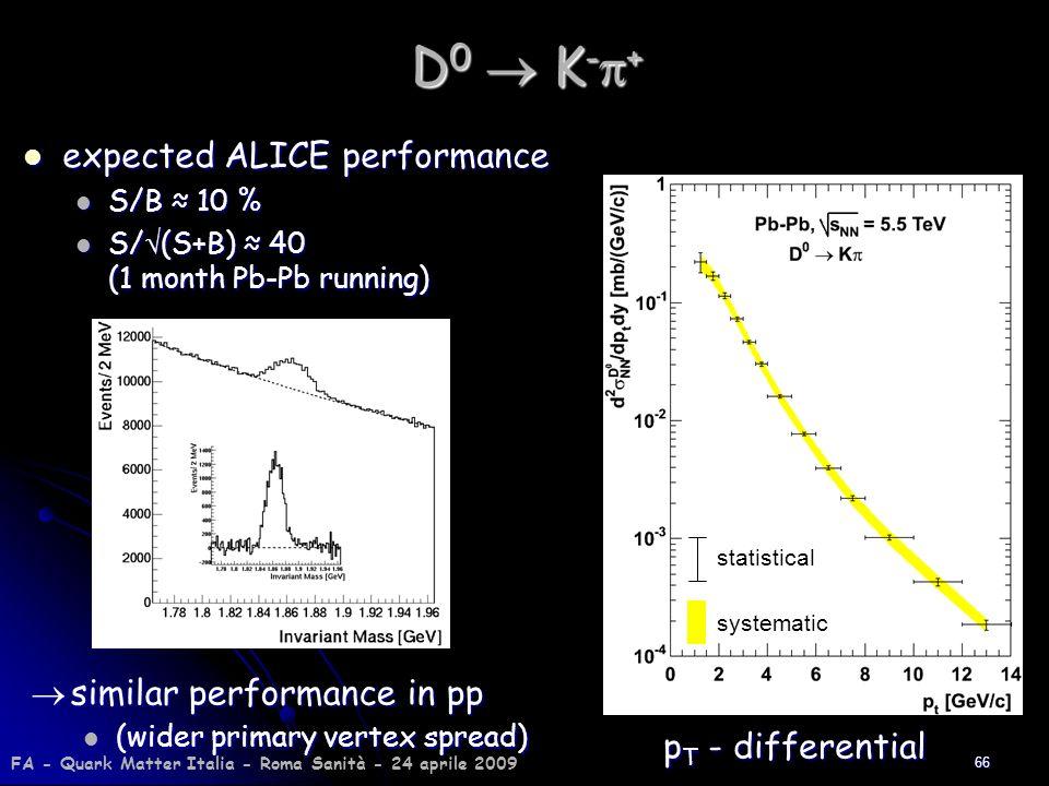 66 D 0 K - + expected ALICE performance expected ALICE performance S/B 10 % S/B 10 % S/ (S+B) 40 (1 month Pb-Pb running) S/ (S+B) 40 (1 month Pb-Pb ru
