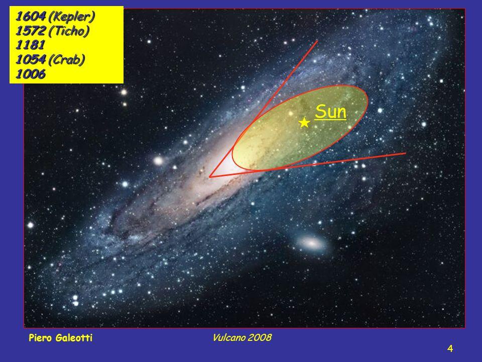 Sun 4 Piero GaleottiVulcano 2008 1604 (Kepler) 1572 (Ticho) 1181 1054 (Crab) 1006