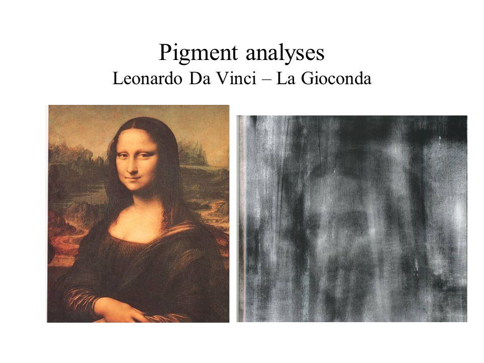 Pigment analyses Leonardo Da Vinci – La Gioconda