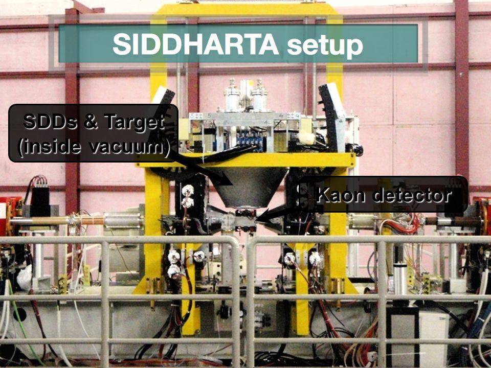 4 SDDs & Target (inside vacuum) Kaon detector