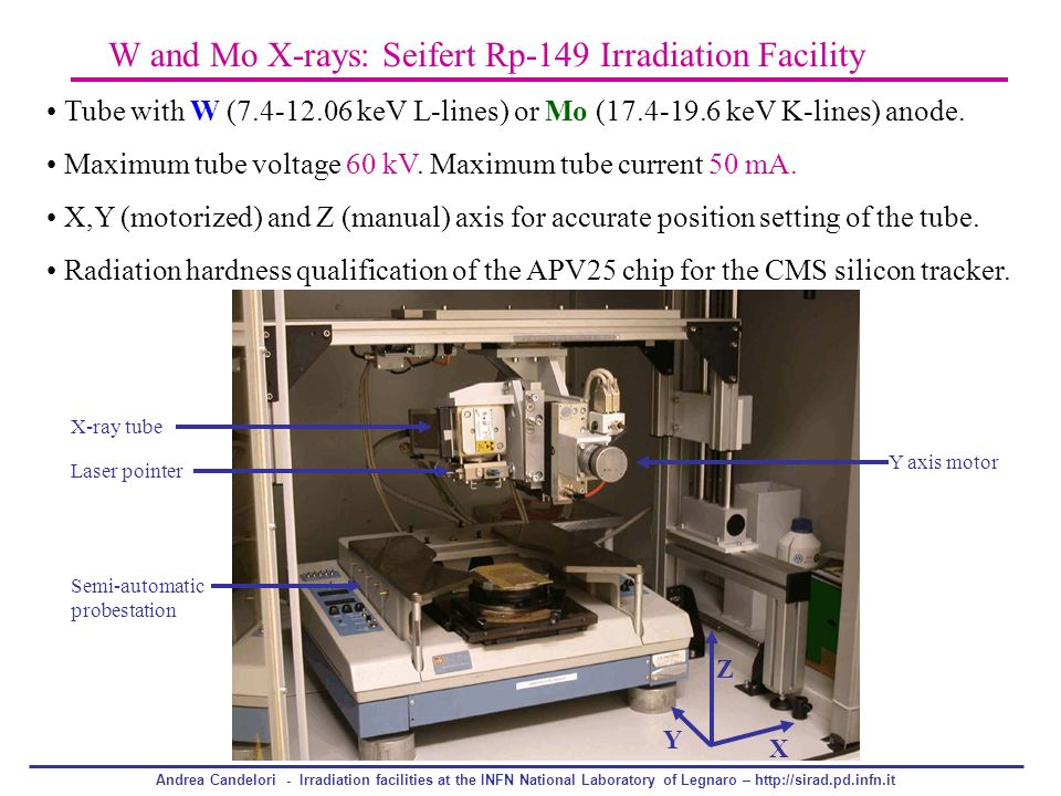 Andrea Candelori - Irradiation facilities at the INFN National Laboratory of Legnaro – http://sirad.pd.infn.it W and Mo X-rays: Seifert Rp-149 Irradia