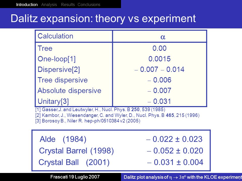Introduction Analysis Results Conclusions Dalitz plot analysis of with the KLOE experiment Frascati 19 Luglio 2007 Dalitz expansion: theory vs experiment Calculation Tree One-loop[1] Dispersive[2] Tree dispersive Absolute dispersive Unitary[3] 0.00 0.0015 0.007 0.014 0.006 0.007 0.031 [1] Gasser,J.