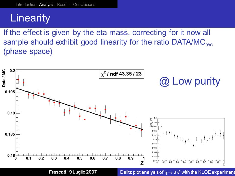 Introduction Analysis Results Conclusions Dalitz plot analysis of with the KLOE experiment Frascati 19 Luglio 2007 Linearity If the effect is given by the eta mass, correcting for it now all sample should exhibit good linearity for the ratio DATA/MC rec (phase space) @ Low purity