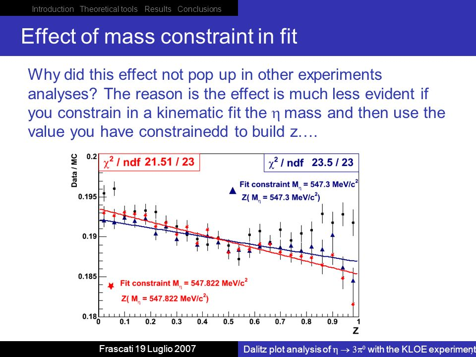 Introduction Theoretical tools Results Conclusions Dalitz plot analysis of with the KLOE experiment Frascati 19 Luglio 2007 Effect of mass constraint in fit Why did this effect not pop up in other experiments analyses.