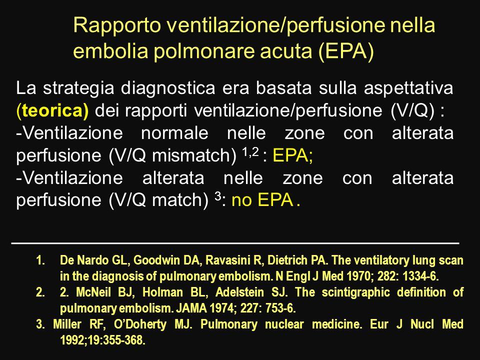 Pisa Model 2. AUC: 0.88 Miniati M, et al. Am J Respir Crit Care Med 2008;178:290-294