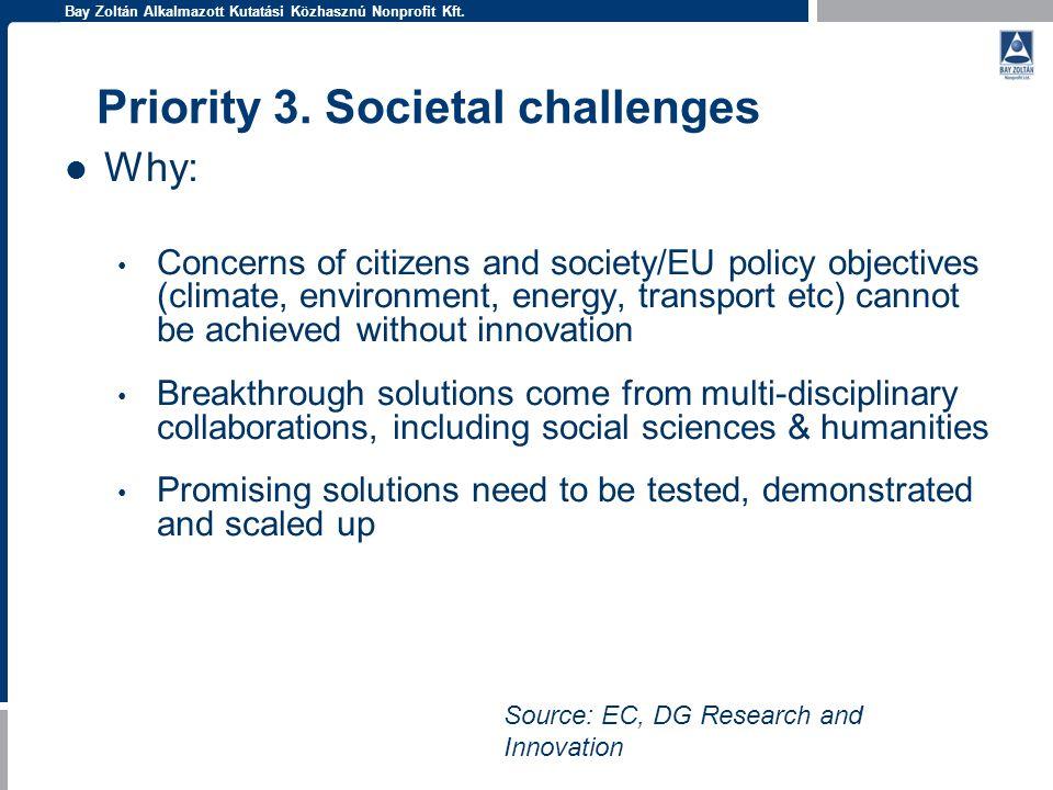 Bay Zoltán Alkalmazott Kutatási Közhasznú Nonprofit Kft. Priority 3. Societal challenges Why: Concerns of citizens and society/EU policy objectives (c