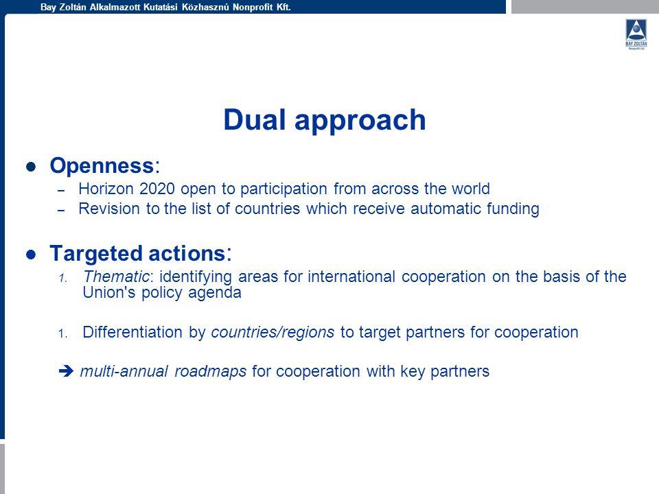 Bay Zoltán Alkalmazott Kutatási Közhasznú Nonprofit Kft. Dual approach Openness: – Horizon 2020 open to participation from across the world – Revision