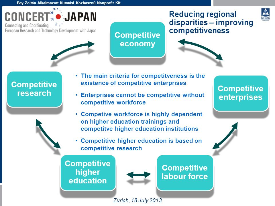 Bay Zoltán Alkalmazott Kutatási Közhasznú Nonprofit Kft. Reducing regional disparities – improving competitiveness Zürich, 18 July 2013 The main crite