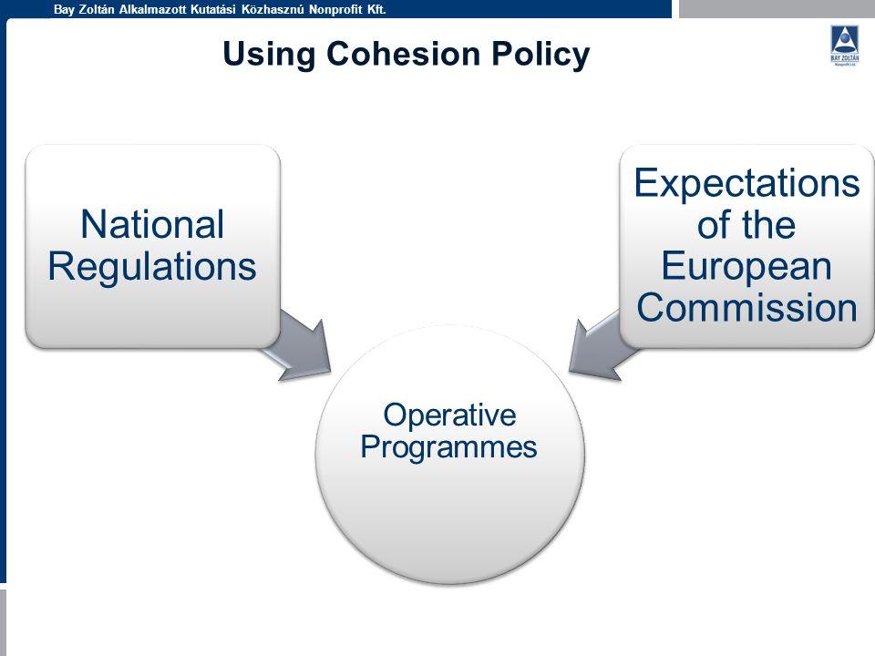 Bay Zoltán Alkalmazott Kutatási Közhasznú Nonprofit Kft. Using Cohesion Policy Operative Programmes National Regulations Expectations of the European