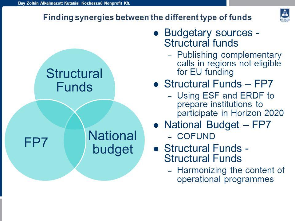 Bay Zoltán Alkalmazott Kutatási Közhasznú Nonprofit Kft. Finding synergies between the different type of funds Structural Funds National budget FP7 Bu