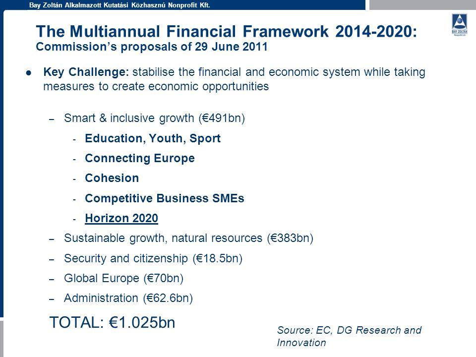 Bay Zoltán Alkalmazott Kutatási Közhasznú Nonprofit Kft. The Multiannual Financial Framework 2014-2020: Commissions proposals of 29 June 2011 Key Chal