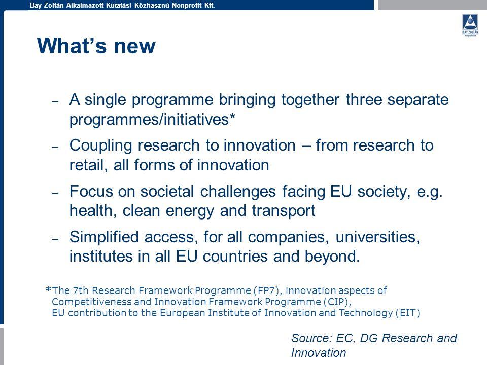 Bay Zoltán Alkalmazott Kutatási Közhasznú Nonprofit Kft. Whats new – A single programme bringing together three separate programmes/initiatives* – Cou