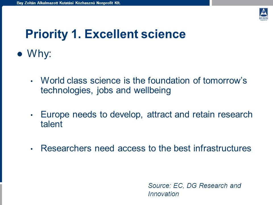 Bay Zoltán Alkalmazott Kutatási Közhasznú Nonprofit Kft. Priority 1. Excellent science Why: World class science is the foundation of tomorrows technol