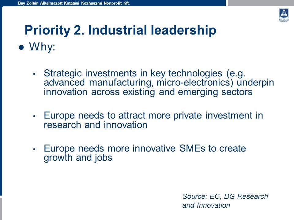 Bay Zoltán Alkalmazott Kutatási Közhasznú Nonprofit Kft. Priority 2. Industrial leadership Why: Strategic investments in key technologies (e.g. advanc