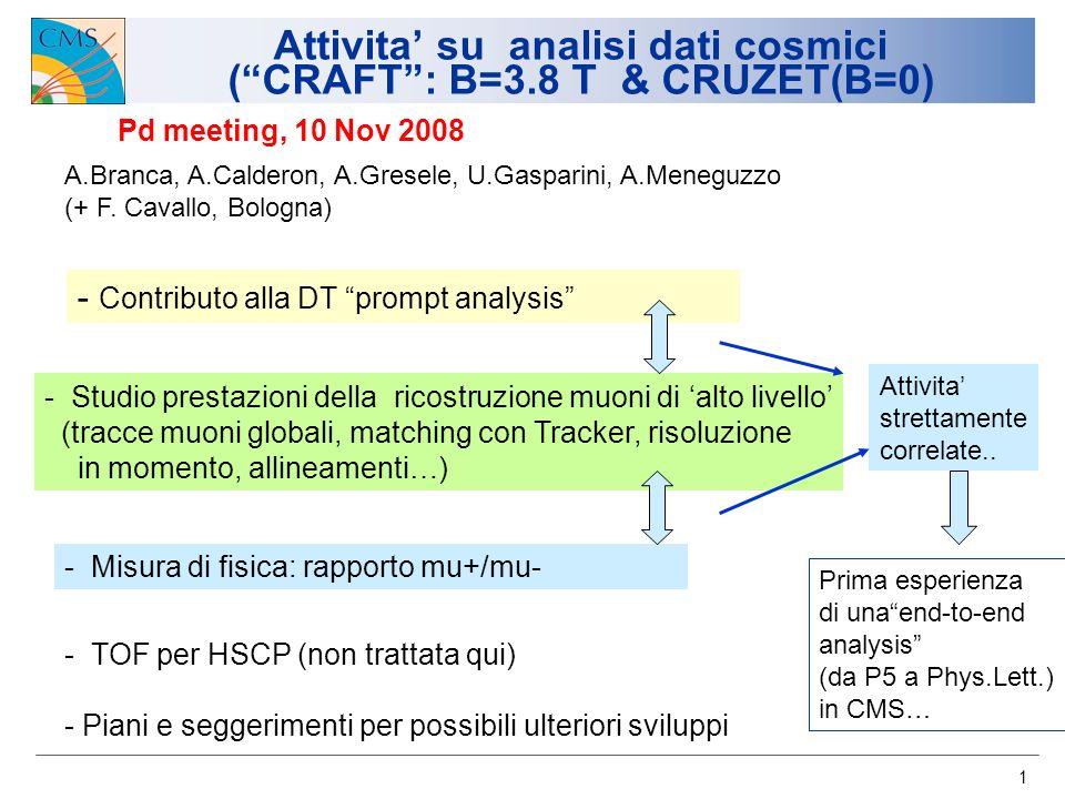 1 Attivita su analisi dati cosmici (CRAFT: B=3.8 T & CRUZET(B=0) Pd meeting, 10 Nov 2008 A.Branca, A.Calderon, A.Gresele, U.Gasparini, A.Meneguzzo (+ F.