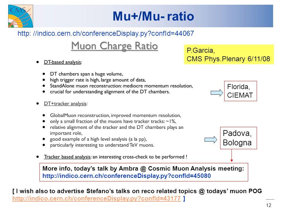 12 Mu+/Mu- ratio P.Garcia, CMS Phys.Plenary 6/11/08 http: //indico.cern.ch/conferenceDisplay.py confId=44067 Florida, CIEMAT Padova, Bologna More info, todays talk by Ambra @ Cosmic Muon Analysis meeting: http://indico.cern.ch/conferenceDisplay.py confId=45080 [ I wish also to advertise Stefanos talks on reco related topics @ todays muon POG http://indico.cern.ch/conferenceDisplay.py confId=43177http://indico.cern.ch/conferenceDisplay.py confId=43177 ]