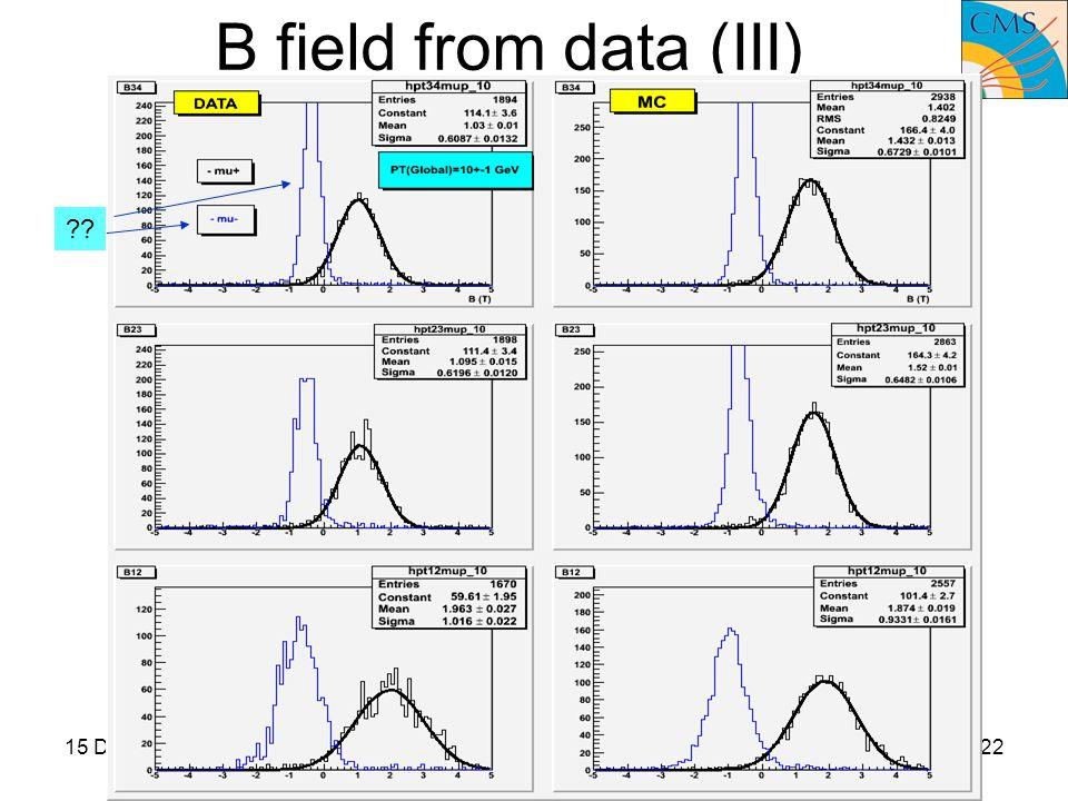 15 December 2008Pd meeting22 B field from data (III)