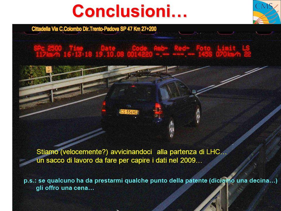 15 December 2008Pd meeting23Conclusioni… Stiamo (velocemente ) avvicinandoci alla partenza di LHC… un sacco di lavoro da fare per capire i dati nel 2009… p.s.: se qualcuno ha da prestarmi qualche punto della patente (diciamo una decina…) gli offro una cena…