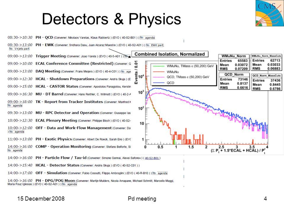 15 December 2008Pd meeting4 Detectors & Physics